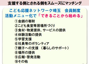 内田さん 支援の形.PNG